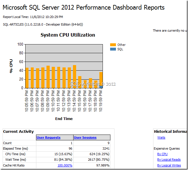 sql_2012_performance_dashboard_4